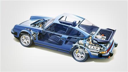Porsche 1984-89, 911 Carrera le dessin fantôme