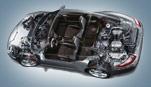 Porsche Service - Technical Service Information